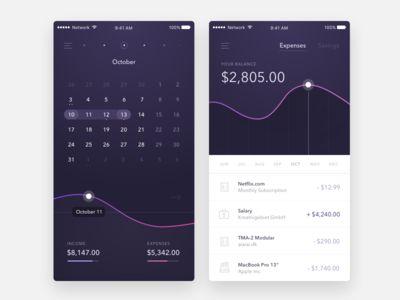 Finances & Overview