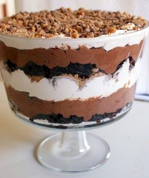 If you love chocolate, you will love this easy dessert recipe for Death by Chocolate. Make this for your next party with just six simple ingredients.  You may want to make two so you can try it -- this dessert goes fast!  It takes about 10 minutes to assemble this dessert after you bake a chocolate cake right from an easy box mix. (You can also