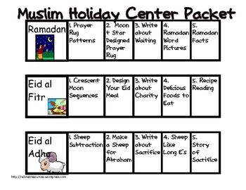 Are you studying Muslim Holidays with your students? Do you want something different for the Word Celebrations week at your school? Or, do you simply want a way to incorporate the faiths of your students into your year? Here is an easy to use center packet designed to supplement a unit on Muslim Holidays. Built around reading, writing, and math standards, it will allow students to learn about Muslim Holidays in a fun and engaging way. This packet covers the holidays of Ramadan, Eid al Fitr…