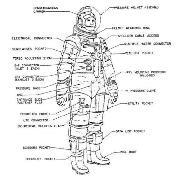 El traje Z-1 de la NASA, Buzz Lightyear y la historia de los trajes espaciales | Astronáutica | Eureka