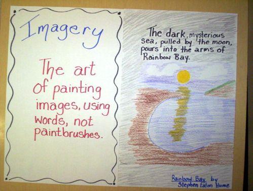 Imagery essay
