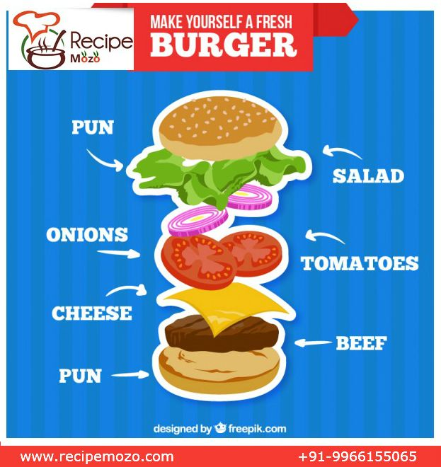 Fresh Burger Recipe – Learn how to making burger at home with easy and simple step by step process with the help of recipemozo. Burger recipe can be made of vegetables, Beef, Salad, Pun etc. We have collected 100 and more recipe videos on recipe mozo website. You can check your favorite recipe and make it easily at home. For More Information: https://www.recipemozo.com/category/break-fast/