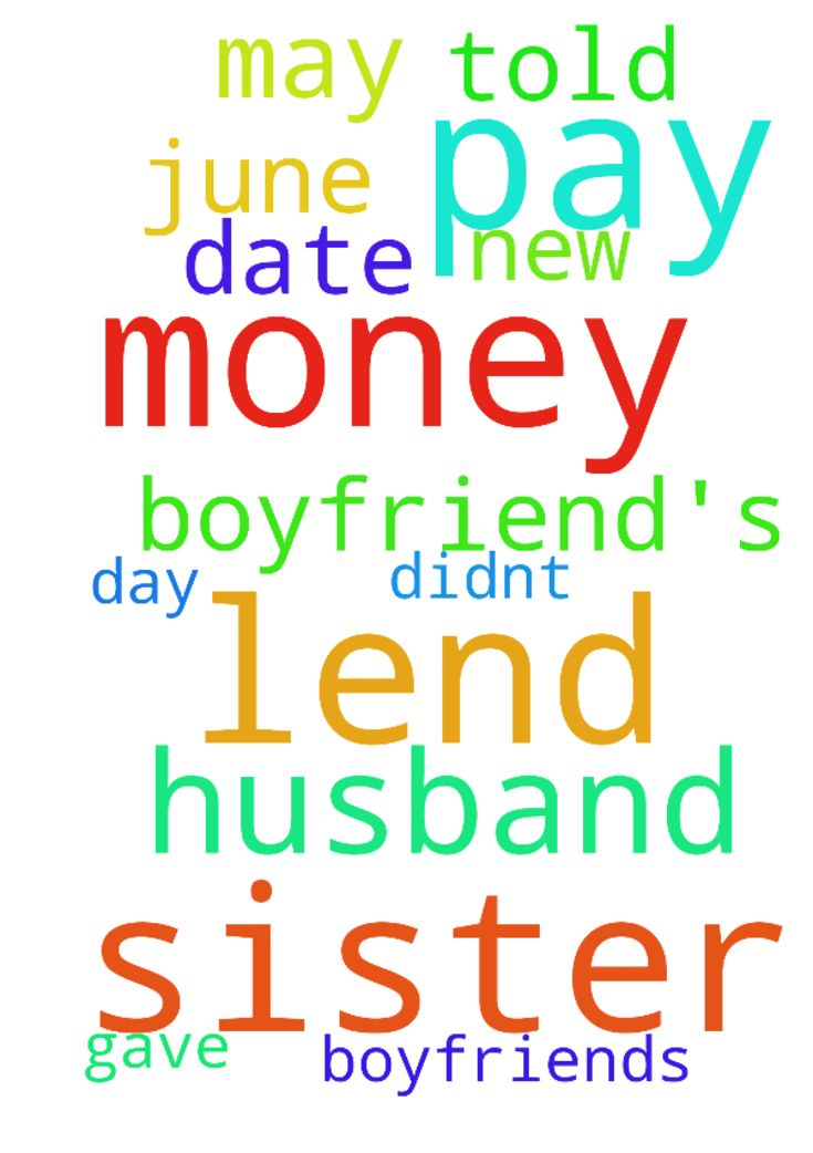I lend money to my boyfriend's sister and her husband - I lend money to my boyfriends sister and her husband they didnt pay me on may like they told me, the new date that they gave me is june 14. Pray for all us.. That they pay me before that day. Posted at: https://prayerrequest.com/t/HuC #pray #prayer #request #prayerrequest