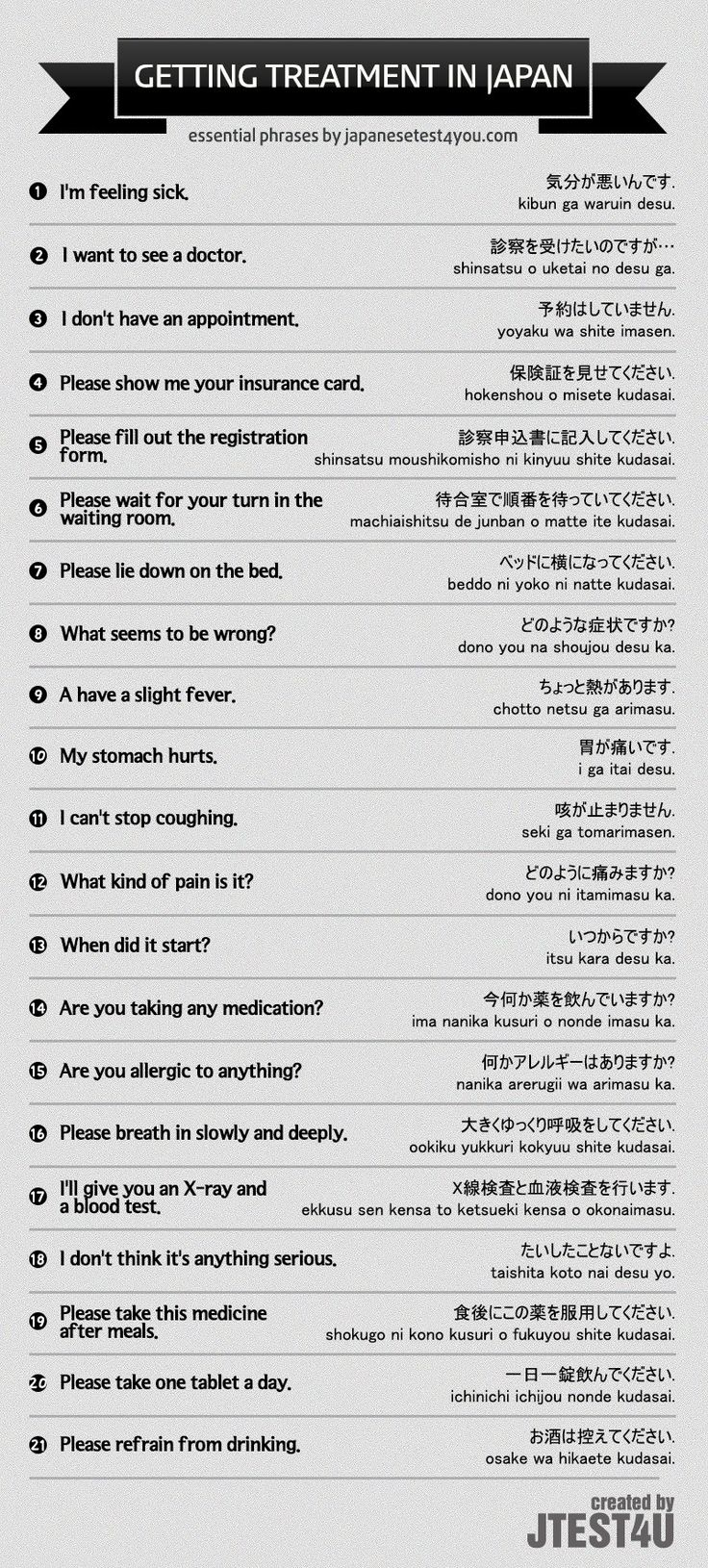 Infographic: Japanese phrases for getting treatment. http://japanesetest4you.com/infographic-essential-japanese-phrases-getting-treatment/
