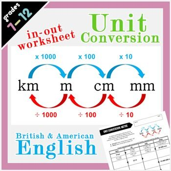 Simple, easy to use worksheet for students struggling with converting between kilometer, meter, centimeter and millimeter, using an input/output sort of system. I created this worksheet for use in my year 11 Math A (QLD, Australia) class and it helped clarify the steps for conversion between these units of measurement.