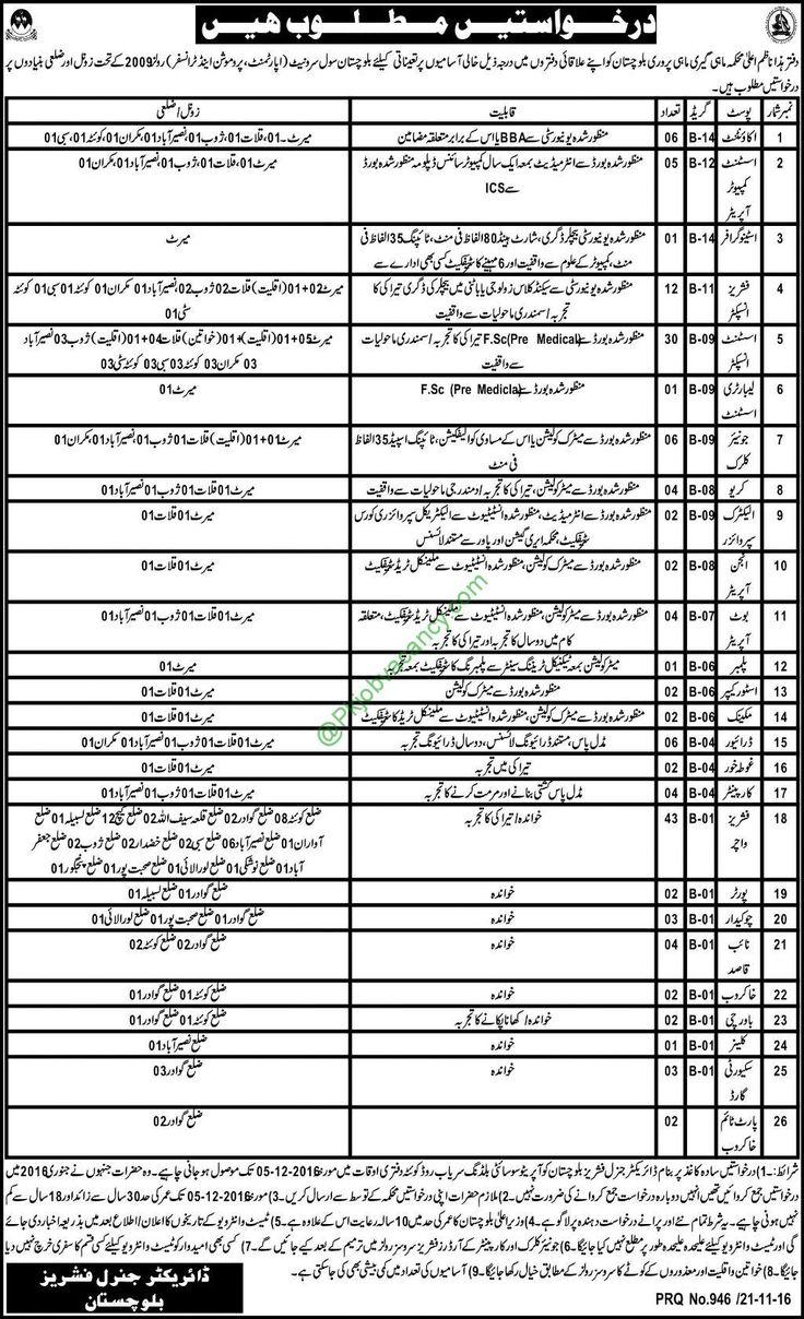 Fisheries Department Balochistan Jobs Khabrain Newspaper Jobs 22nd November 2016