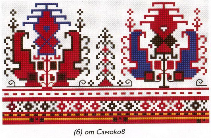Samokov, BUlgaria