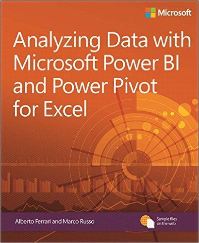We are a team of experts on Business Intelligence with the unique SSAS Maestro certification. We offer high quality consulting services on SQL Server Analysis Services, Power Pivot, and all other parts of Microsoft BI solutions.