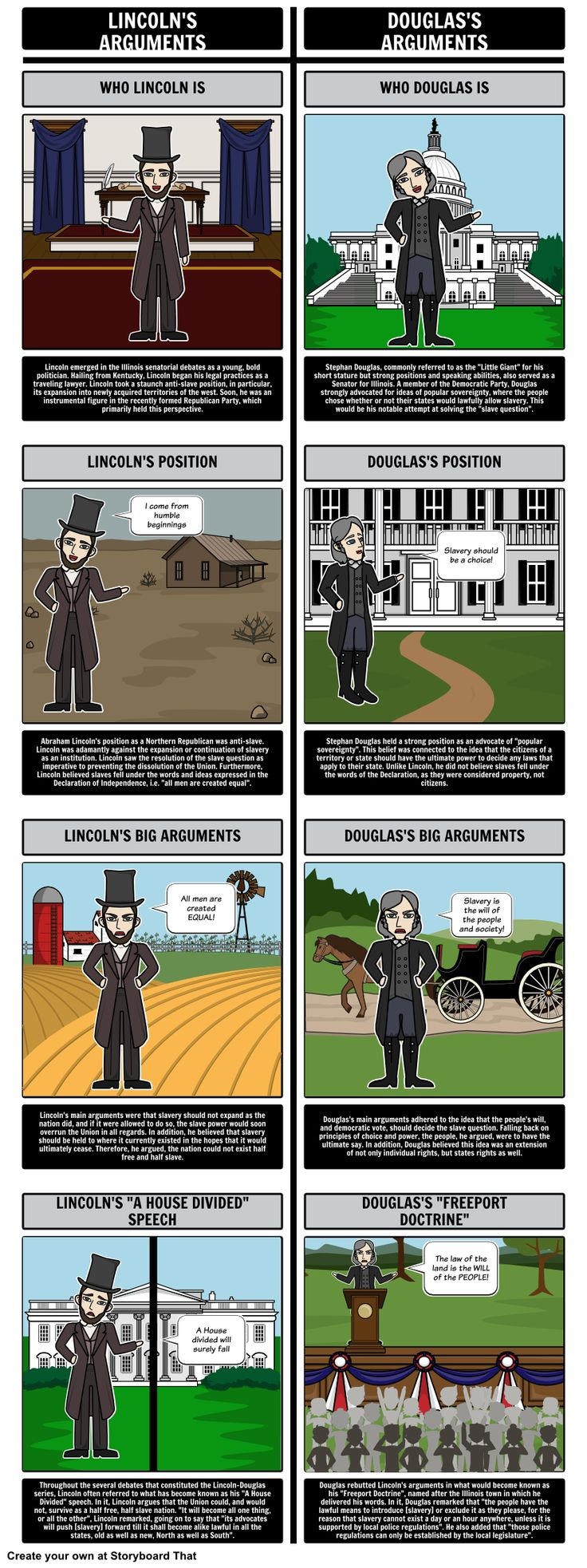 1850s America: A Precursor to the American Civil War - T-Chart: As part of our Pre-Civil War history guide, students can create storyboards or graphic organizers to display the Lincoln-Douglas Debates.