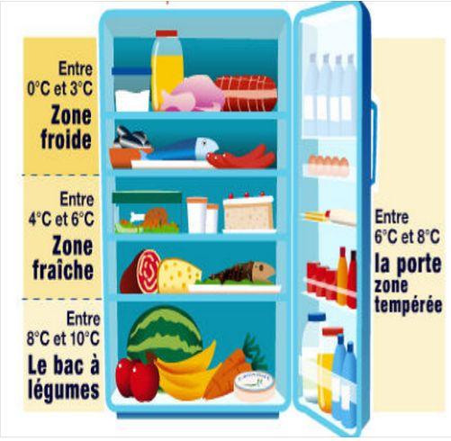 146 mejores im 225 genes sobre fle nourriture en carteles de alimentos bonheur y 237 culos