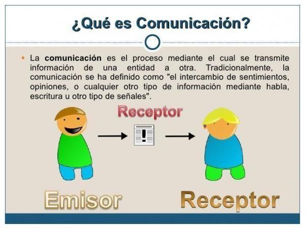 La Comunicacion Definicion Caracteristicas Y Comparacion Cuadro Comparativo Elementos De La Comunicacion Actividades De Comunicacion Comunicacion