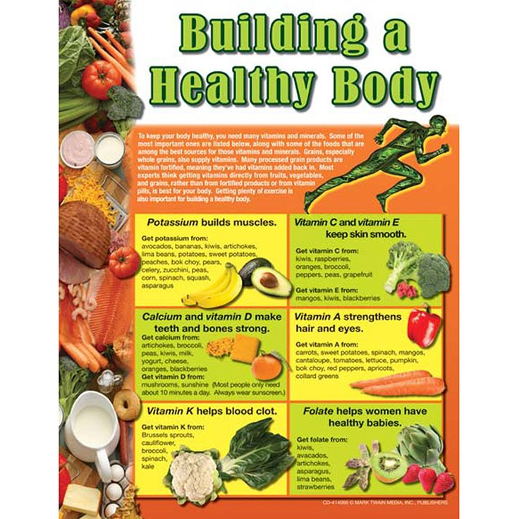 CHARTLETS BUILDING A HEALTHY BODY