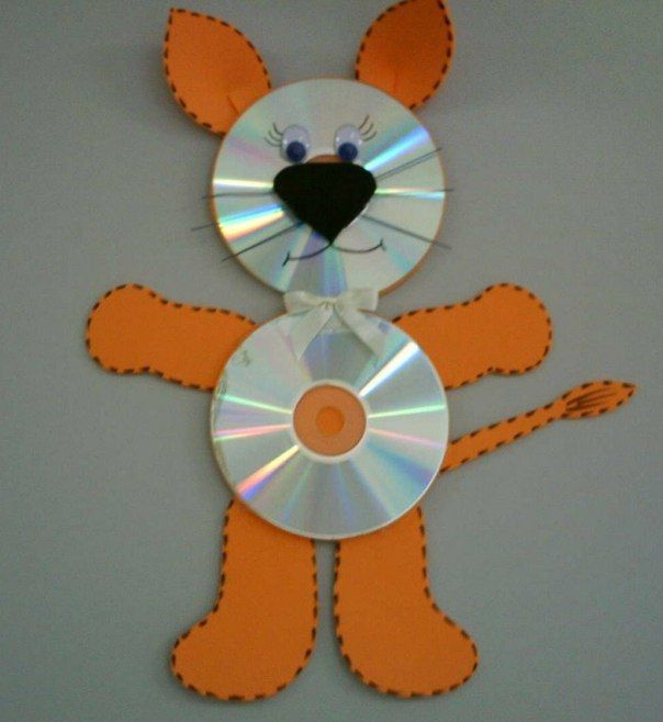 What can be done from the CD drive | PicturesCrafts.com