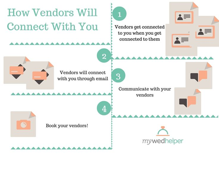 How Vendors Connect With Brides on MyWedHelper | www.mywedhelper.com | Your online wedding concierge