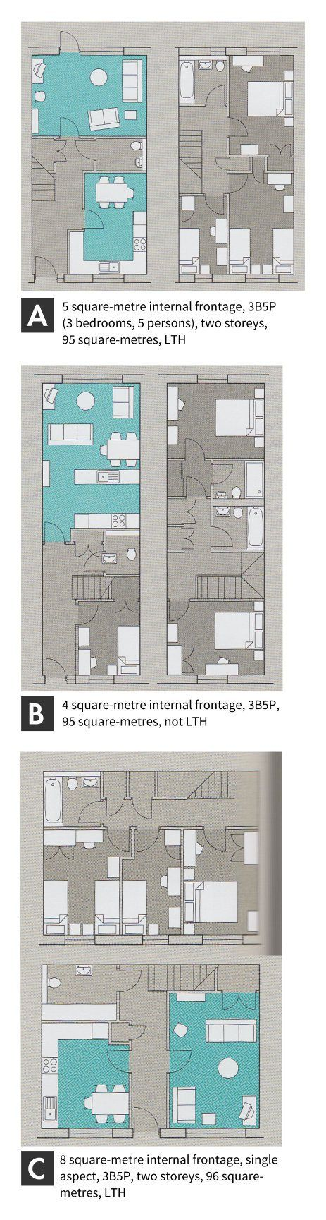 The three floor plans from The Housing Design Handbook