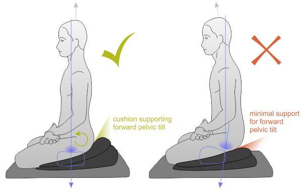 Meditation Cushions || MoonLeap.com