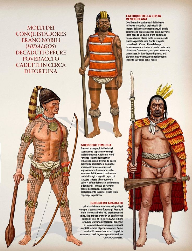 Spain Battles Knights Indians of