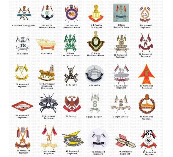 Cavalry Regiments Of Indian Army Logo Google Search Indian Army Cavalry Regiment