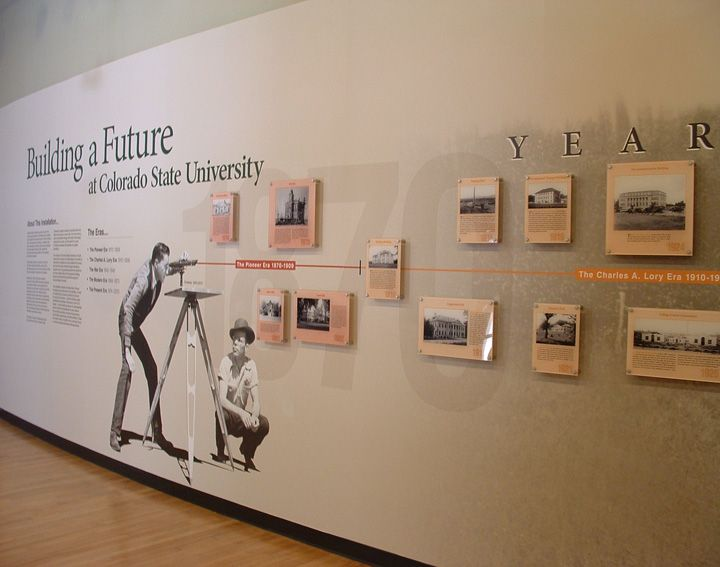 Photo timeline illustrating a story museum design for Table design history