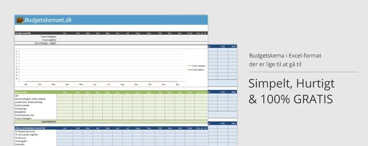 Sådan ser vores budgetskema ud! Budgetskemaet er i Excel-format.