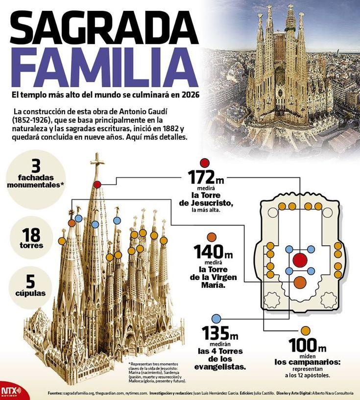 843624af317243629809f70f903c5b79 694 best barrio y ciudad images on pinterest spanish classroom