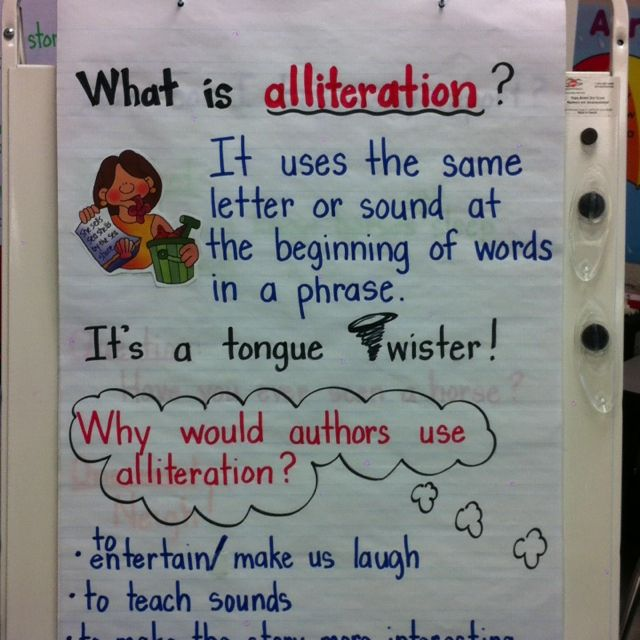 Alliteration Reference Poster | Teaching - Anchor Charts ...