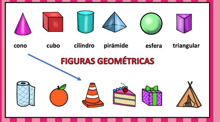 FIGURAS GEOMÉTRICAS Une cada figura geométrica con el objeto que corresponda
