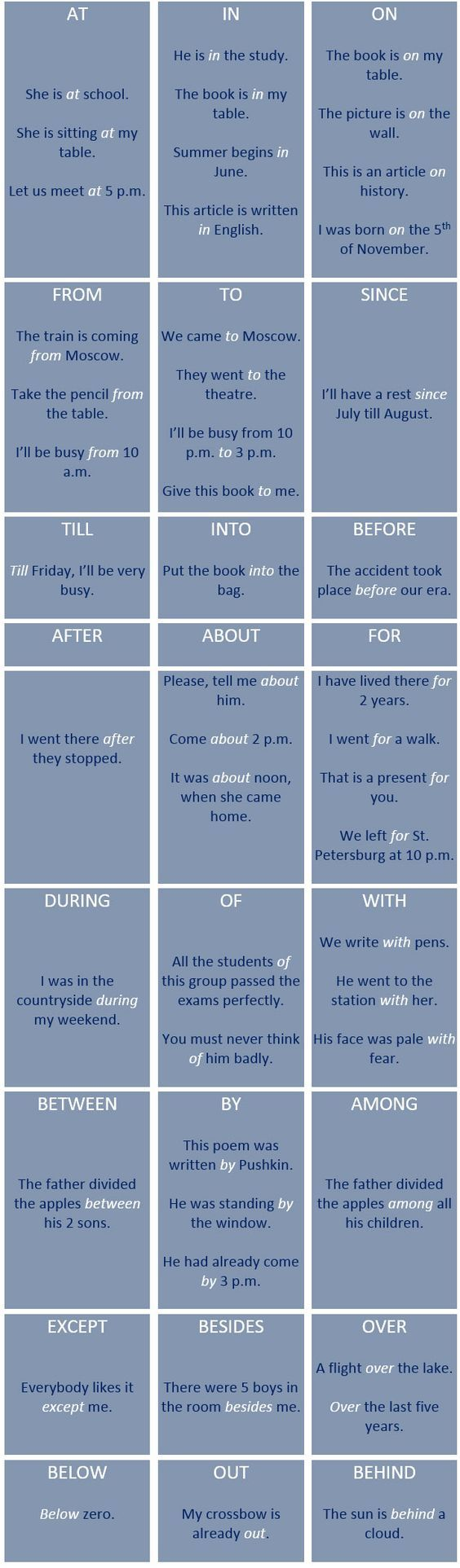 Forum | ________ English Grammar | Fluent Land24 Most Important Prepositions with Examples | Fluent Land