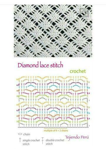 Diamond lace