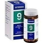 #Adapt Puder: Sehr gefragt ist aktuell auch dieses Produkt   Google Anfragen zu BIOCHEMIE Orthim 9 Natrium phosphoricum D 6 Tabletten…