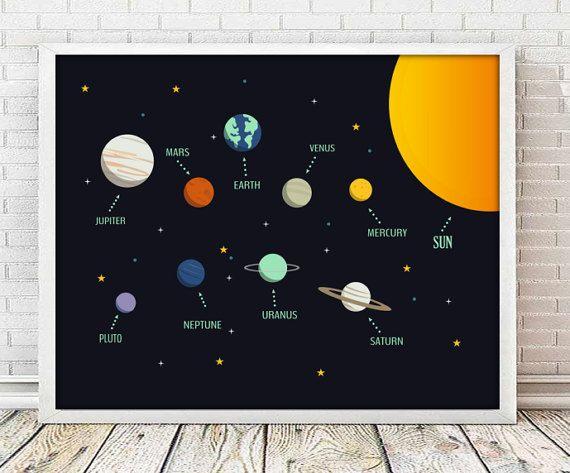 PLANETAS INGLES, sistema solar ingles, lamina planetas, cuadro planetas, cuadro sistema solar, laminas imprimibles, laminas espacio