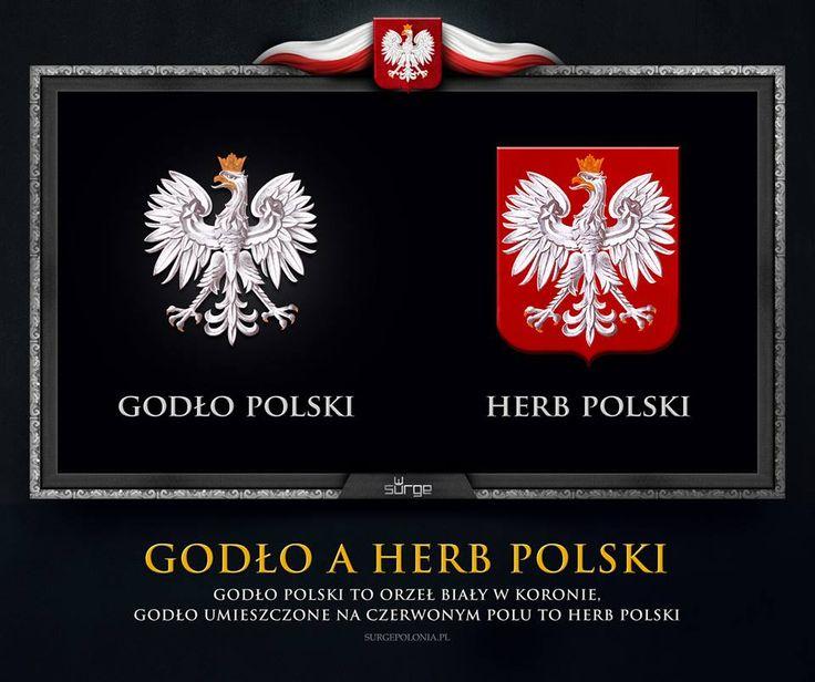 Godło a Herb Polski