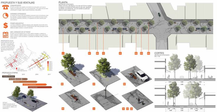 Proyecto renovación urbana San Isidro / ZIM Arquitextura + Pablo Güiraldes…