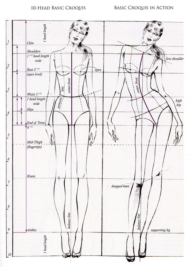 The first class covered fashion figures and drawing Croquis (a French term for a basic figure template).