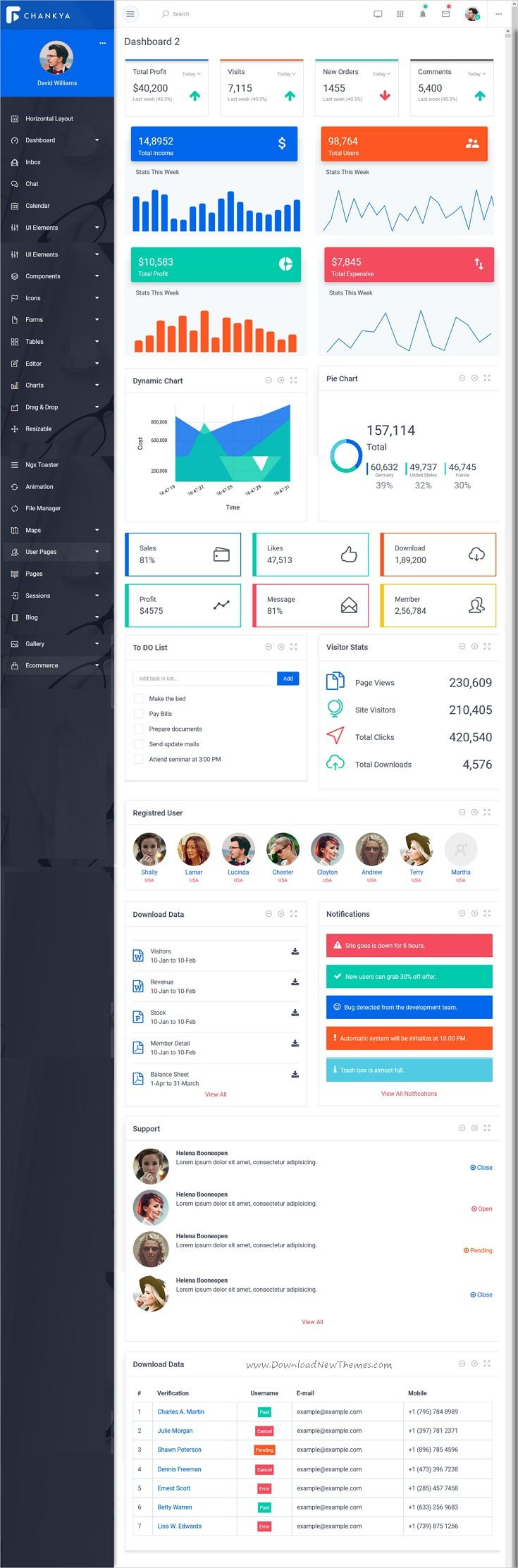 Chankya is clean and modern design responsive #Angular 4 #bootstrap admin #dashboard template download now..