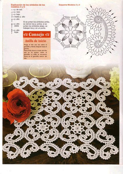 Kira crochet: Crocheted scheme no. 664