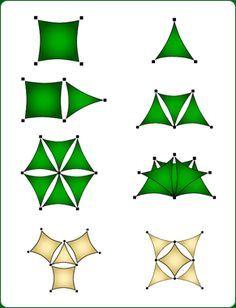 Shade Sail Design - Cover Up Shade Sails - Design - Melbourne