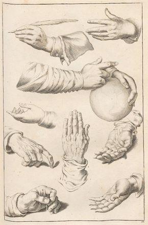 Gérard de Lairesse, New School in the Art of Drawing, 1745. Leipzig.