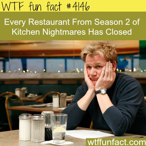 Do The Restaurants From Kitchen Nightmares Closed