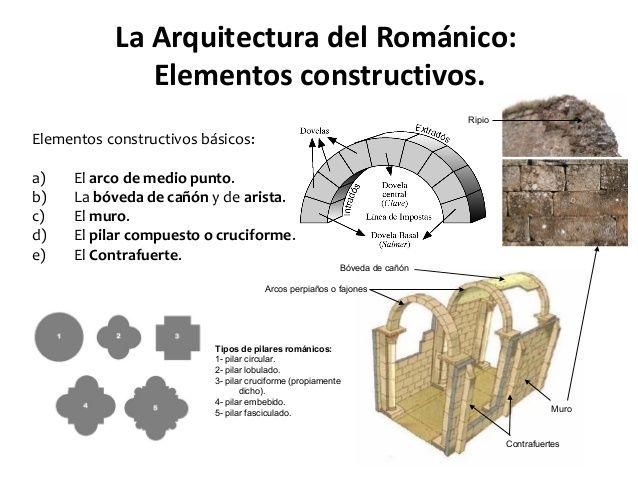 elementos arquitectonicos romanicos - Buscar con Google