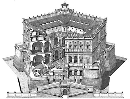 Villa Farnese - da Vignola architect - construction began 1559