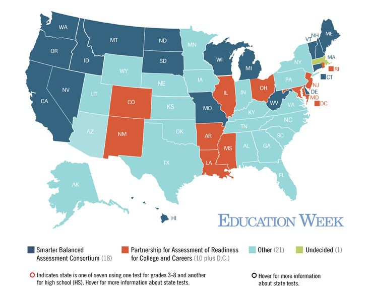 A Map of States' 2015 Testing Plans: The Dust Has Finally Settled - Every state has now decided what summative test it's using for the 2014-15 year: Check EdWeek's authoritative map of all the states' testing plans.