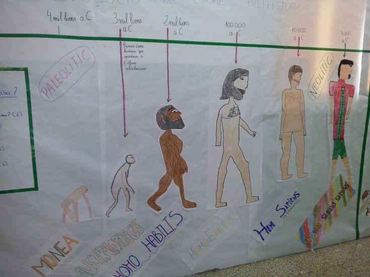 Linea del tiempo:proyecto Prehistoria.