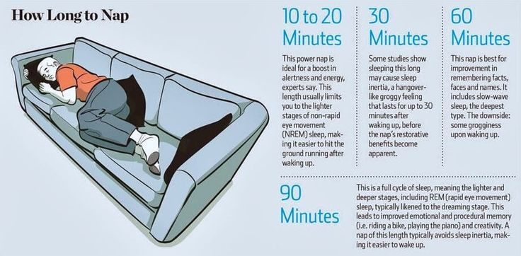 The Science Behind Power Naps: The Benefits and How Long You Should Nap for Maximum Performance