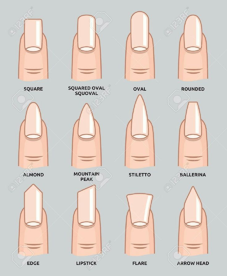 Nailshapes