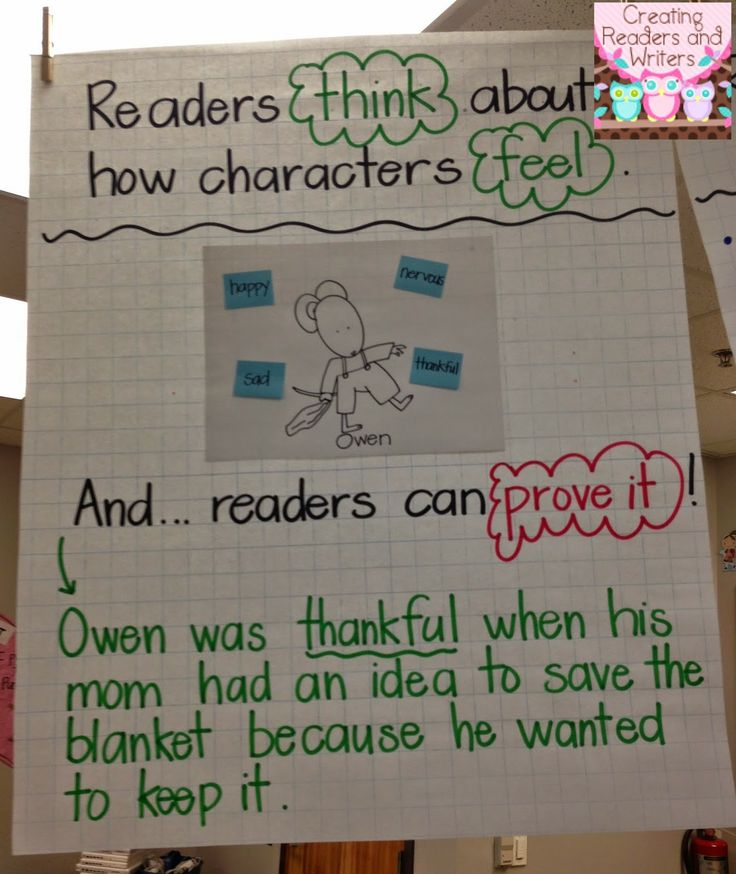 Creating Readers and Writers: Spring Cleaning Blog Post... Anchor Chart Gallery  #anchorcharts  #characters  #textevidence