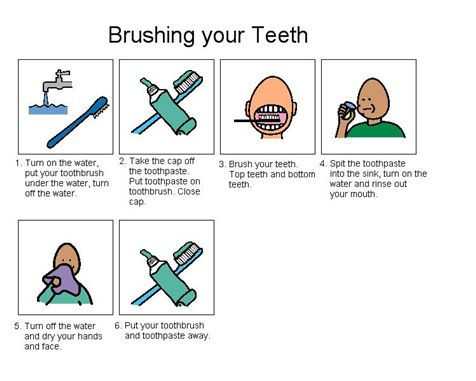 """Sequencing - place in mini """"Dentist"""" book for lapbook."""