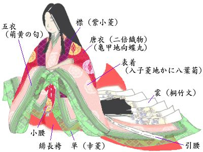 http://blog-imgs-45.fc2.com/h/a/y/hayagyoku/il-hime.gif A design of a woman wearing junihitoe