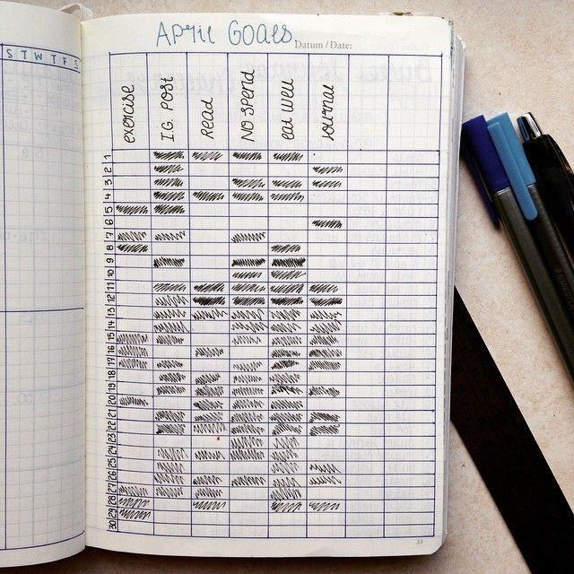 good idea to put on note page of each month to track those items without cluttering up each day with all of them