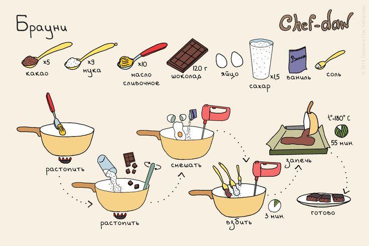 chef_daw_brownie